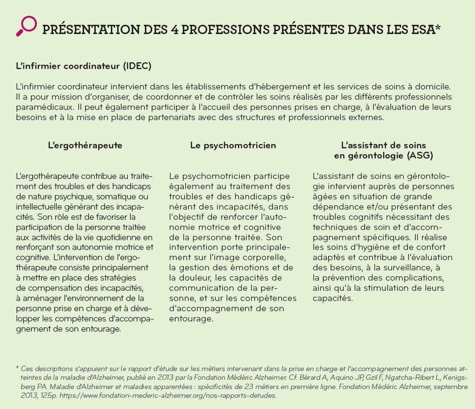 Profession ESA Alzheimer