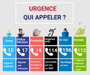 numero urgence service public