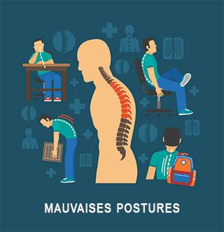 Mauvaise posture ostéoporose