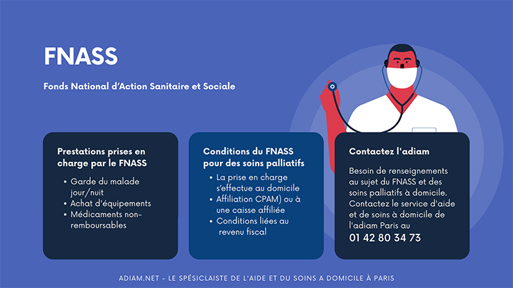 Infographie FNASS